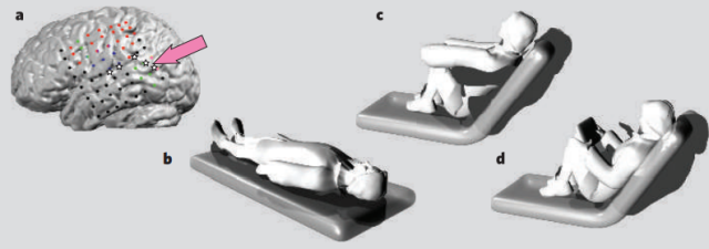 """From """"Induction of an illusory shadow person"""" by Shahar Arzy, et. al. http://lnco.epfl.ch/webdav/site/lnco/users/175936/public/feeling_of_presence_arzy.pdf"""